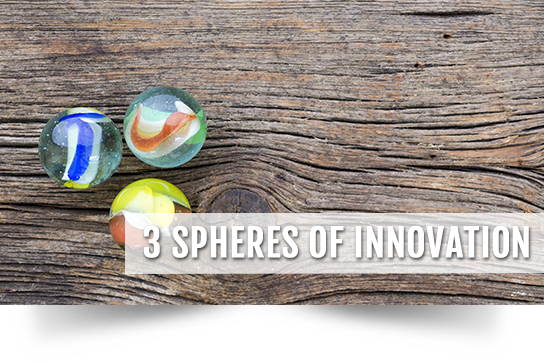 3 spheres of innovation main blog
