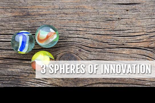 3 spheres of innovation main blog